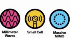 تمام چیزی که لازم است درباره 5G بدانید